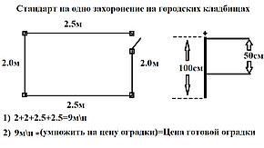 Оградка с элементами ковки №13, фото 2