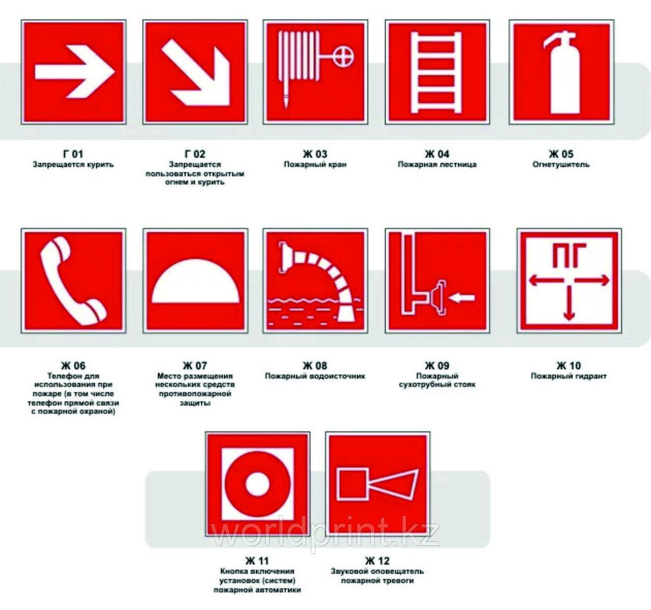 Таблички по технике безопасности