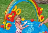 """Игровой центр бассейн Intex 57453 c горкой """"радуга"""", фото 4"""