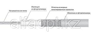 Электрический нагревательный кабель постоянной мощности СНФ 0100