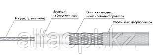 Электрический нагревательный кабель постоянной мощности СНФ 0490