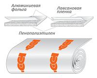 Порилекс НПЭ ЛП тип А 3х500х6