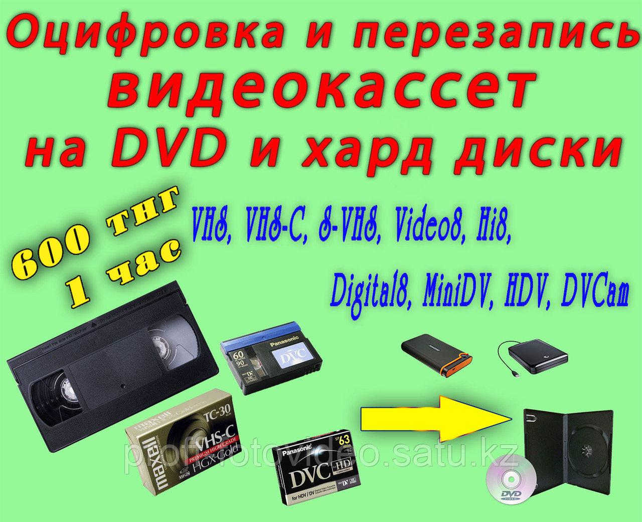 Оцифровка и перезапись с любых видеокассет на DVD диски.