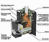 Газовая горелка с пьезорозжигом УГ-САБК-ТРБ-35-1. Ермак., фото 2