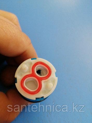 FRAP F54 Картридж для дивертора, фото 2