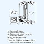 Сушилка для рук высокоскоростная EHDA/BV-1900 Electrolux, фото 5