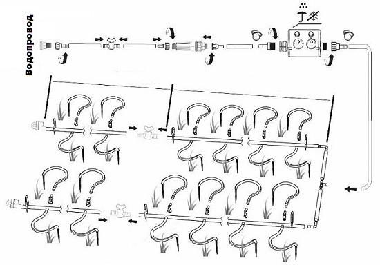 Автоматический таймер полива (от водопровода)
