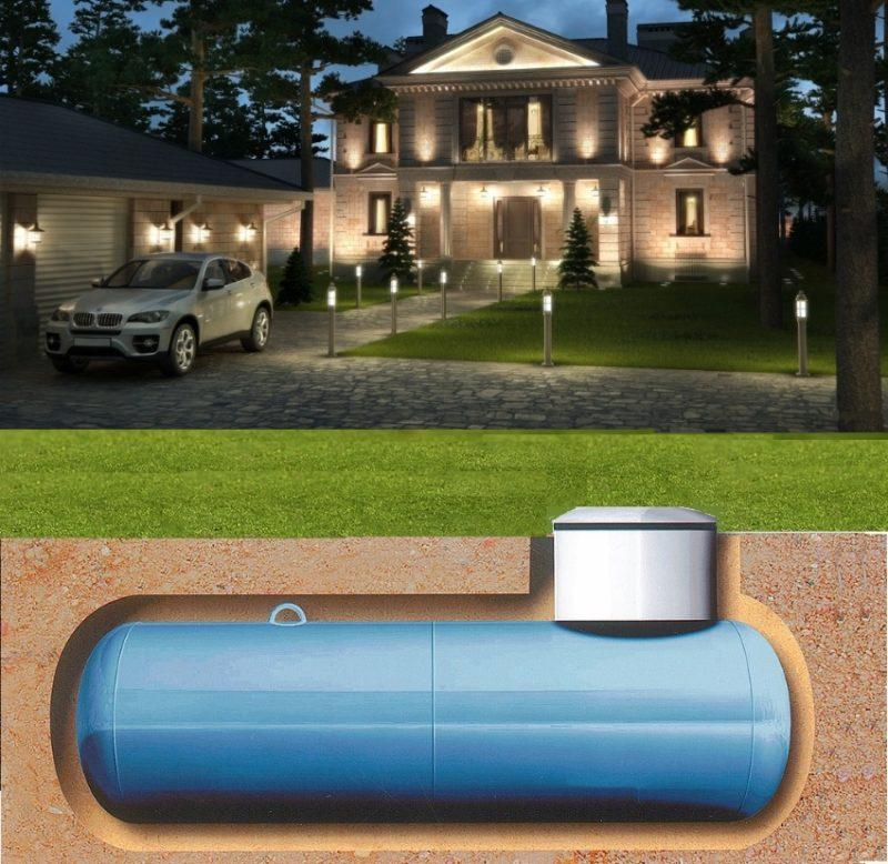 Сжиженный газ для газгольдеров