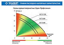 """Насос садовый ЗУБР, 1100 Вт, поверхностный, 80 л/мин, серия """"Профессионал"""" (НС-Т3-1100), фото 3"""