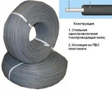ПНСВ кабель для прогрева бетона (бухта 1 км), фото 2