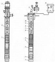 Насос скважинный ЭЦВ 8-25-150