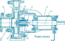 Насос фекальный СМ 125-80-315-4