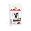 Влажный корм для кошек с нарушениями пищеварения Royal Canin Gastrointestinal Moderate Calorie