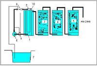 УКО-1 Ливневые очистное сооружение для автомоек УКО-1, фото 2