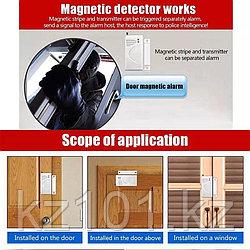 Беспроводной датчик открытия двери или окна