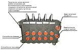 Гидрораспределитель РХ-346 (пятисекционный) для комунальной и спецтехники, фото 8