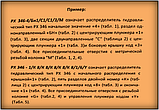 Гидрораспределитель РХ-346 (десятисекционный) для комунальной и спецтехники, фото 4