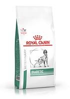 Сухой корм для собак страдающих сахарным диабетом Royal Canin Diabetic Canin