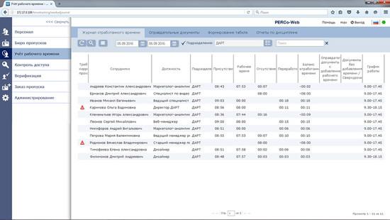 Программное обеспечение  PERCo-WME01 Модуль встроенного ПО «Учет рабочего времени»