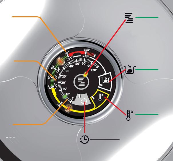 Цифровой термоконтролер - фото 1