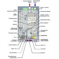 Вентилятор на Navien (Навьен) Ace 13-24