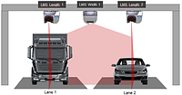 Измерение габаритов транспортных средств TIC 102