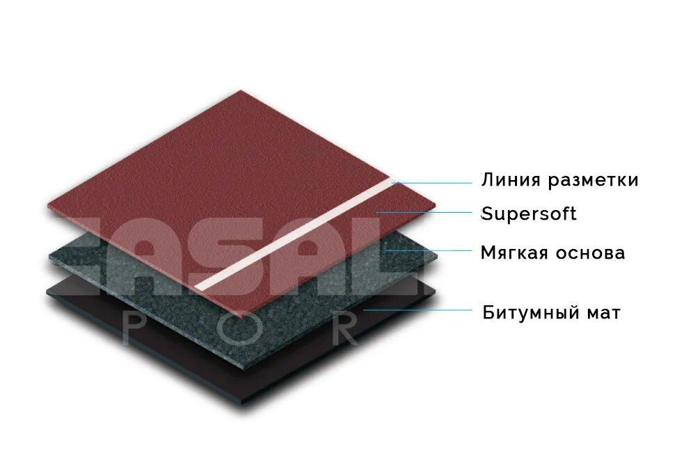 SUPERSOFT W.S. SYSTEM