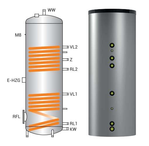 Бойлер емкостные напольные - косвенного нагрева ESS-PU 500 - фото 8