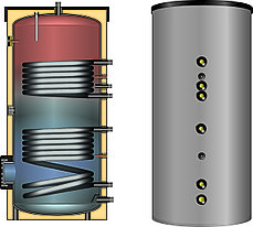 Бойлер емкостные напольные - косвенного нагрева ESS-PU 400, фото 2