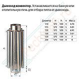 Дымоход-конвектор (430/0,8 мм) Ф115. Ferrum., фото 5