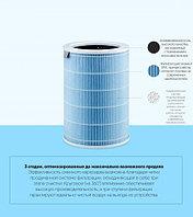 Фильтр к очистителю воздуха  Xiaomi Mi Air Purifier