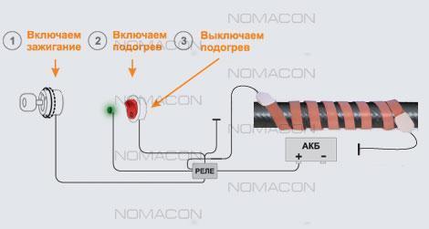 ЭНГЛ-1-0,06/24-2,0-нагреватель ленточный 24В длина 2м, фото 2