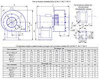 Вентилятор дутьевой ВД №3,5