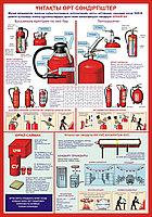 Плакаты первичные средства пожаротушения, фото 1