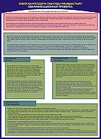 Плакат Квалификационная проверка, фото 1