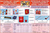 Плакаты основы пожарной безопасности, фото 1