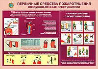 Плакаты пожарная безопасность в организациях, фото 1
