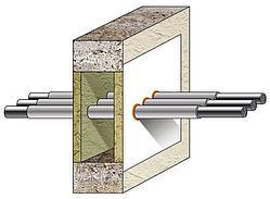 Огнетитан ТИ-003 огнезащита кабельных проходок