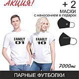 Нанесение номеров на спортивную (футбольную) форму Алматы., фото 5