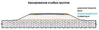 Тканое ПЭ- и ПП-микроволокно геотекстиль для дорог и прочее