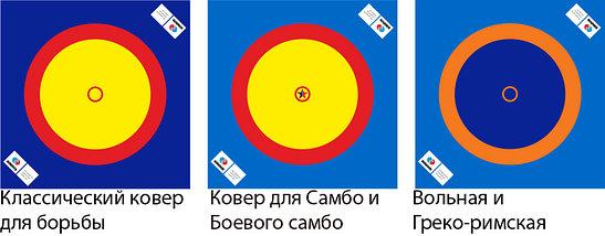 Борцовский ковер 12*12 м (с матами НПЭ 50мм), фото 3