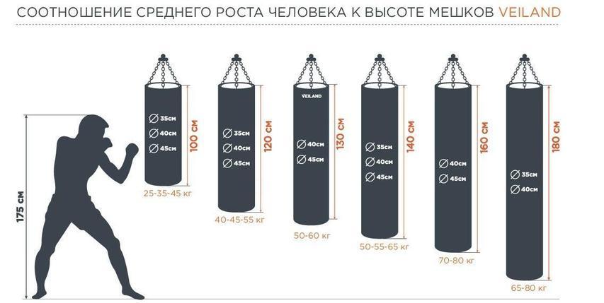 Боксерский мешок из нат. кожи (120х40 см, 45кг), фото 2