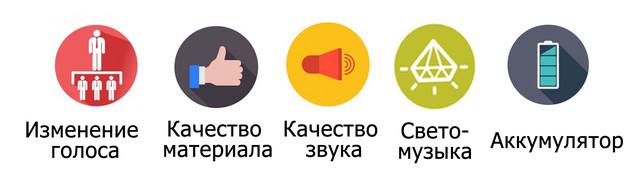 harakteristiki mikrofona