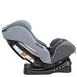 """Автокресло для детей 0-25 кг 1029A Rant """"Fiesta"""" City Line (Techno) от 0-7 лет, группа 0/1/2, фото 3"""