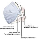 Респиратор FFP3 / Четырехслойные маски DOLCE PHARM, фото 2