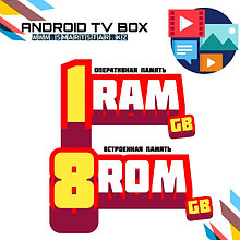 ANDROID TV BOX приставки с оперативной памятью 𝟭𝗚𝗕 встроенной памятью - 𝟴𝗚𝗕