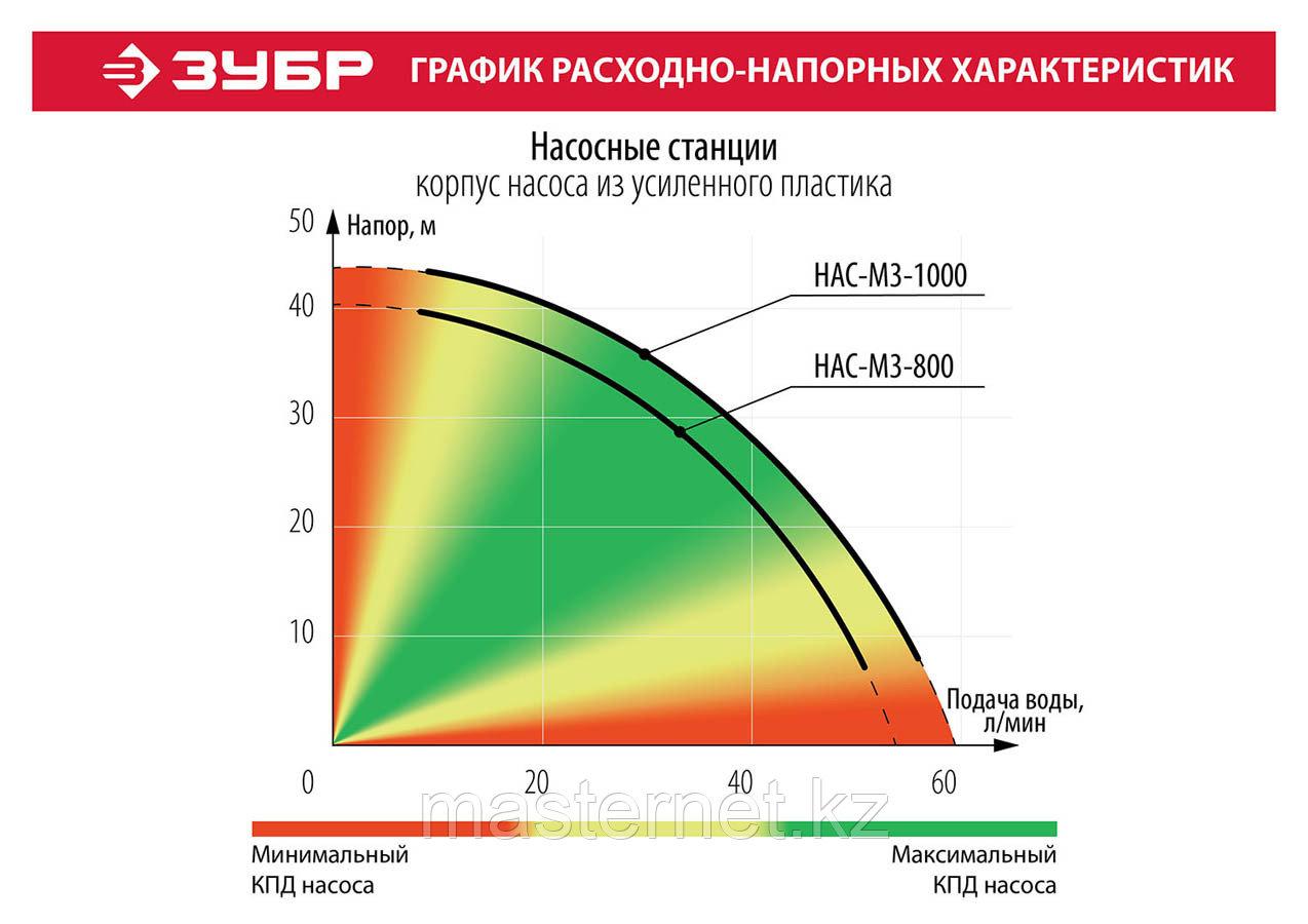"Станция насосная ЗУБР ""МАСТЕР"" М3 автоматическая, 800 Вт, 55 л/мин, напор 40 м, бак 20 л - фото 9"