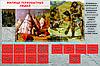 Плакаты История древнего мира