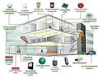 Комплексные поставки оборудования для слаботочных систем