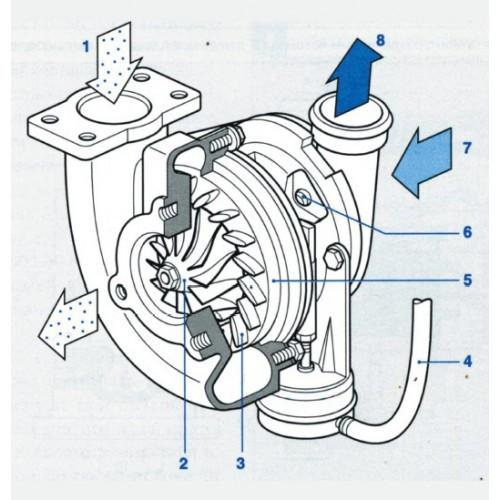 Турбокомпрессор Isuzu 10PC1